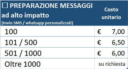 preparazione messaggi.jpg