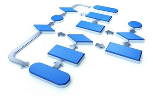 Markets & Strategy Definamo i processi per la crescita
