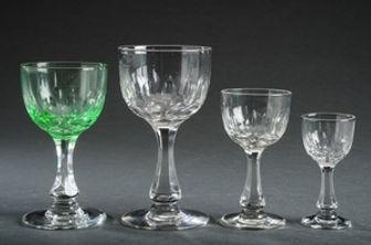 Vurdering af glas