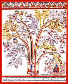 Tibetan Herbal Medicine | Tibetan Medicine Tree with two stems representing the healthy body & diseased body.