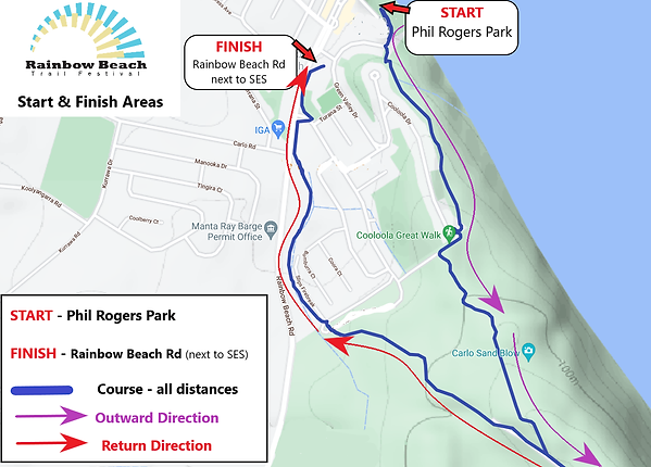 Start & Finish areas.png