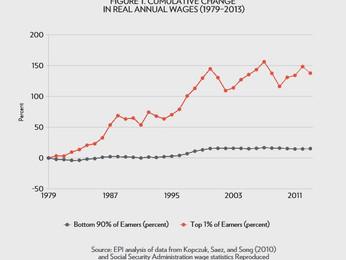 Reducing Economic Inequality through Democratic Worker-Ownership