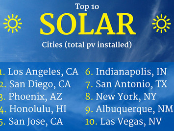 20 Cities Leading America's Solar Revolution