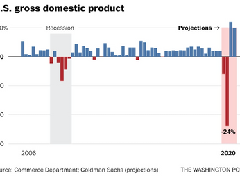 9 charts show why the economy is in such a scary spot