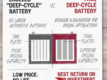 Major Energy Storage Consolidation: C&D Technologies Acquires Trojan Battery