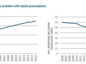 Responsible Investing joins the fight against the opioid crisis