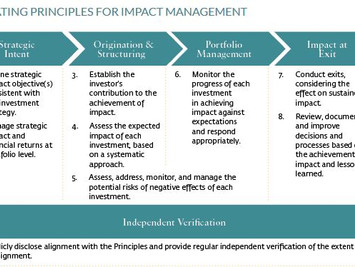Investing for Impact: Operating Principles for Impact Management