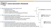 COVID Recovery Program