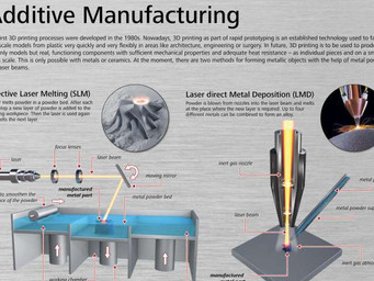 "Additive Manufacturing: The ""Cool Factor"" in Manufacturing"