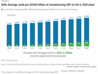 3 reasons manufacturing in 2021 will focus on connecting workers