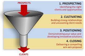 SEWN Client Profile