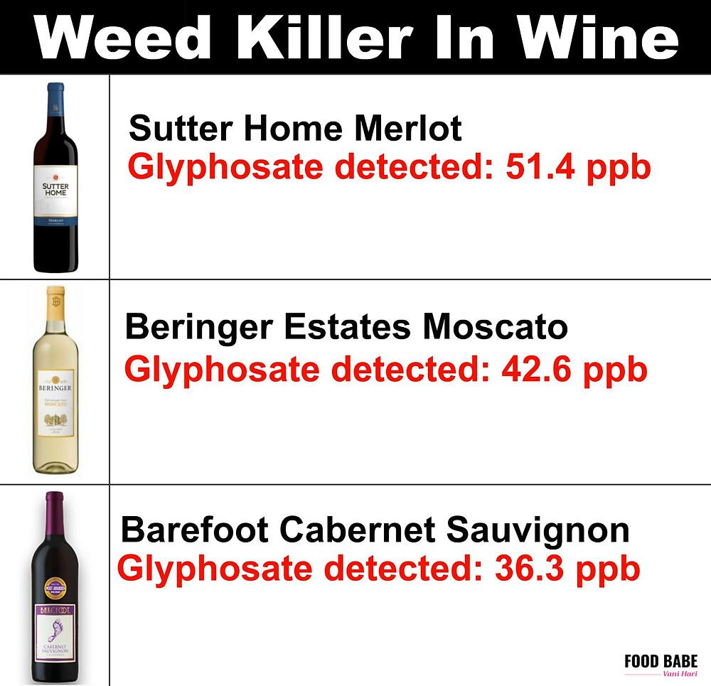 weedkiller-in-wine-1