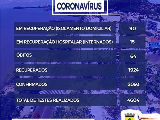 Número de mortes na Região