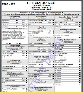 Get Ready to Vote Kentucky! Sample Ballot