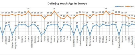 A2V Early Findings - Europe part 1, Defining Youth