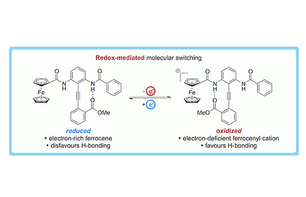 Redox-Dependent Conformational Switching of Diphenylacetylenes