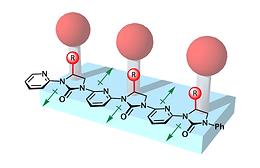 Beta-Strand Mimetic Foldamers Ridgidified through Dipolar Repulsion