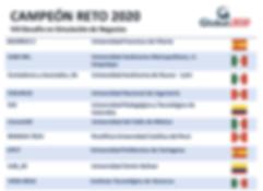 SeleccionadoCampeonRETO-052020.png