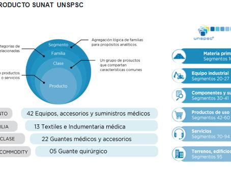 Plazos para consignar el Código Producto SUNAT en los Comprobantes de Pago Electrónicos