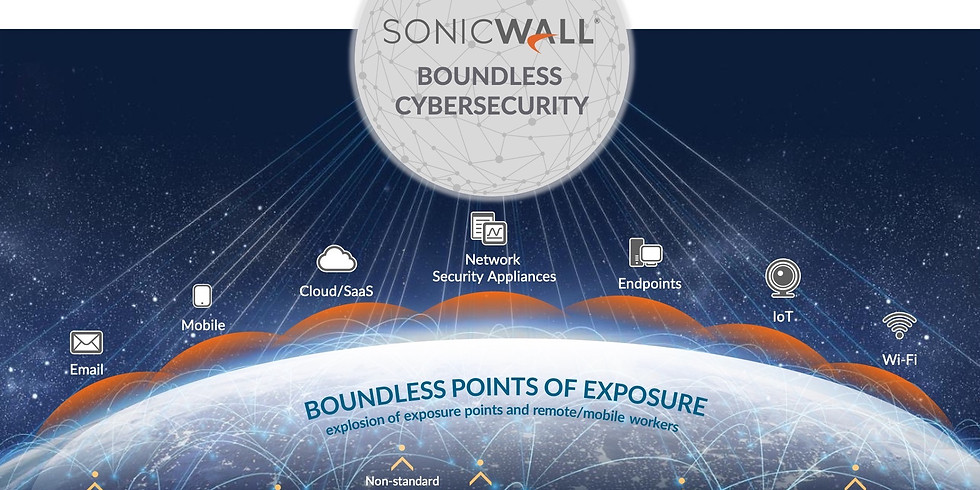 Boundless Security with SonicWall