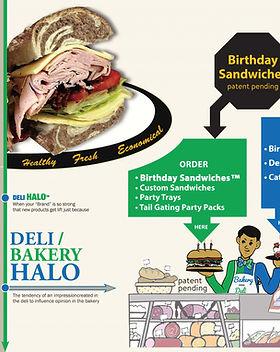 5_Deli_Bakery_Halo-scaled.jpg