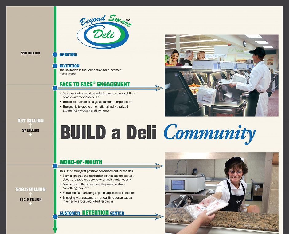 3_Build_a_Deli_Community-scaled.jpg
