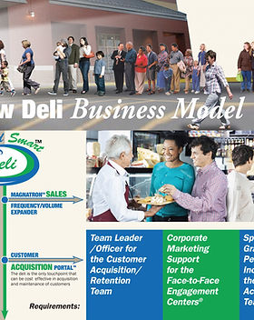 4_a_new_Deli_Business_Model-scaled.jpg