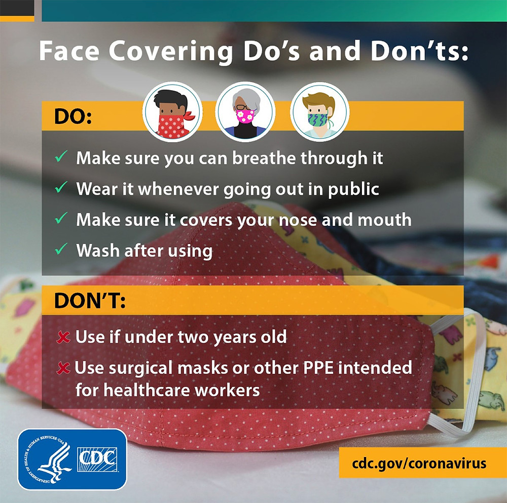 Face Covering Information For Coronoavirus