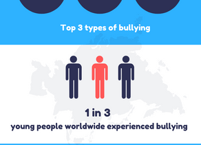 The Alarming Facts About Bullying