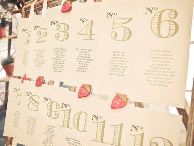 Country Charm Table Plan