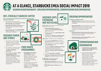 EMEA_Social_Impact_2019_Infographic-1024
