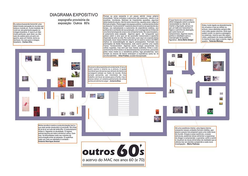 expografia_outros_60s.jpg