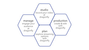 dragonfly studio: the 360 experience