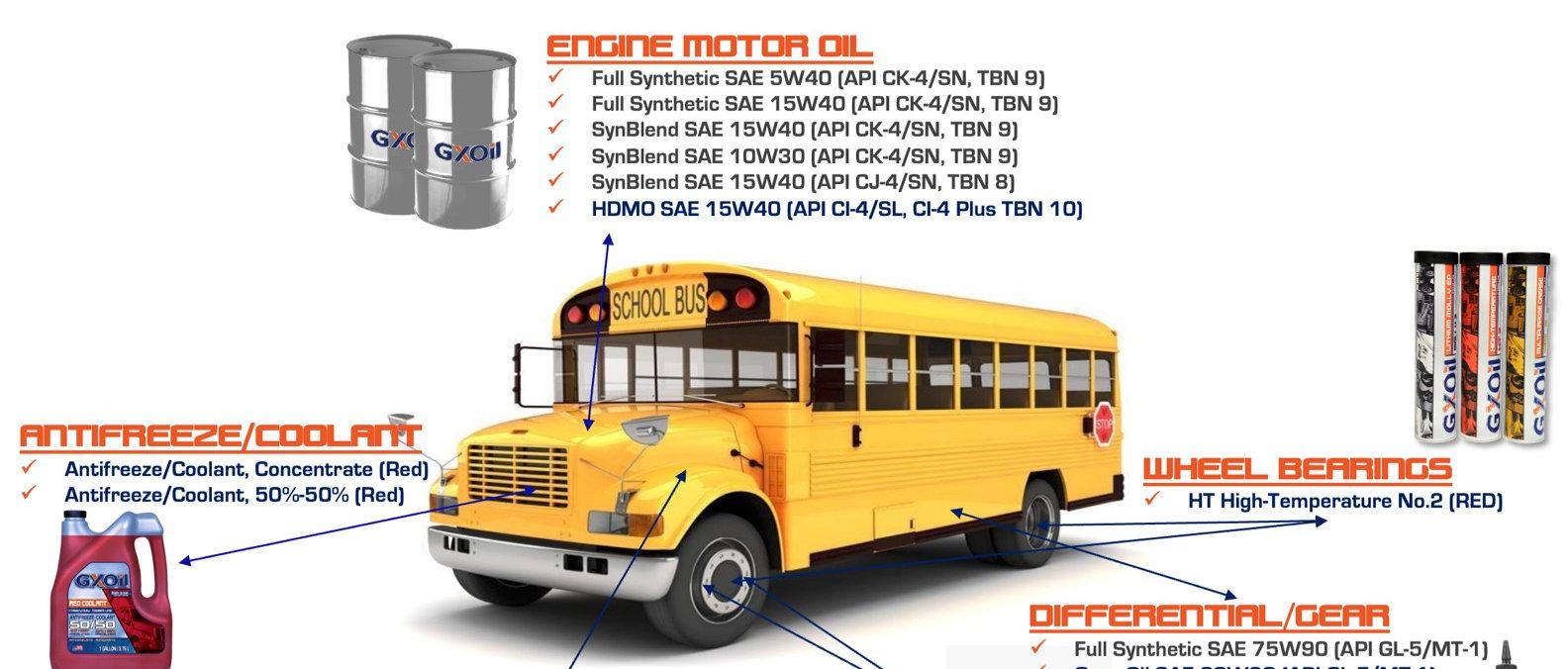 GXOil School Buses Lubrication Guide (2021).jpg