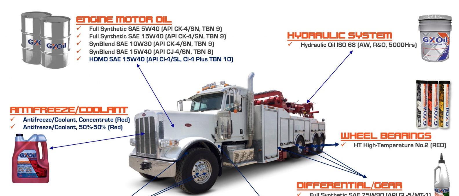 GXOil HD Tow Trucks Lubrication Guide (2021).jpg