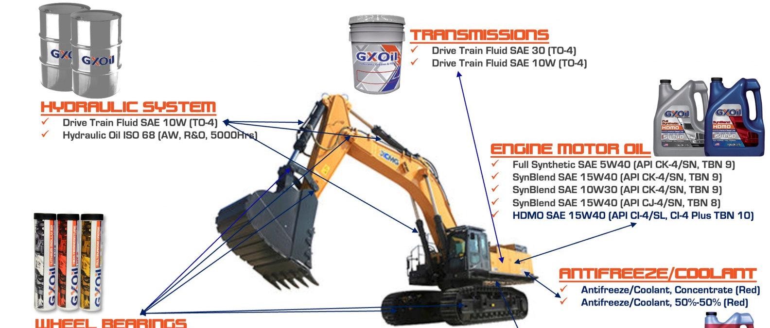 GXOil-Construction Equipment Lubrication Guide (2021).jpg