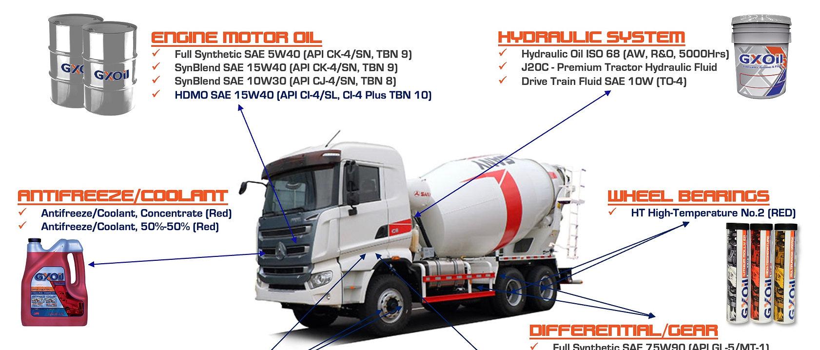 GXOil Cement Trucks Lubrication Guide (2021).jpg