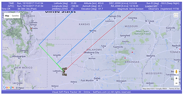 Ground Track of International Space Station
