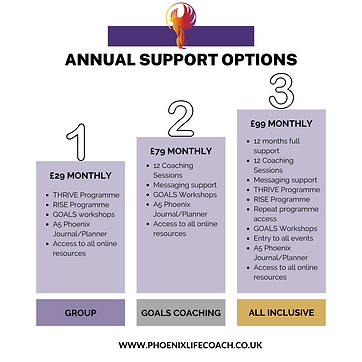 ANNUAL SUPPORT Payment Options Instagram Post.png