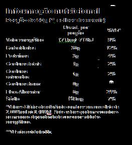 tabela_risoto_thai-removebg-preview.png