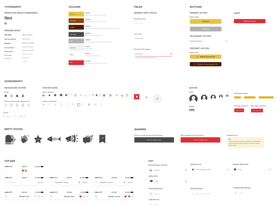burntbutterapp style guide.png