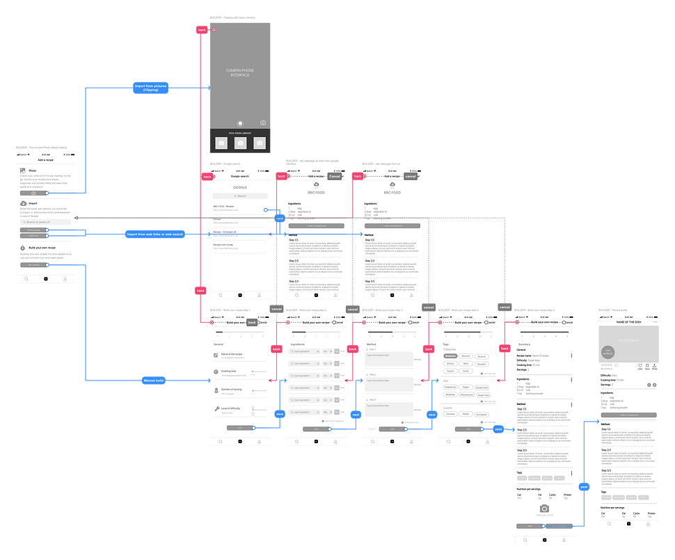 build a recipe wireframe 1.png