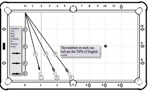 Diagram 1 Dominic Esposito