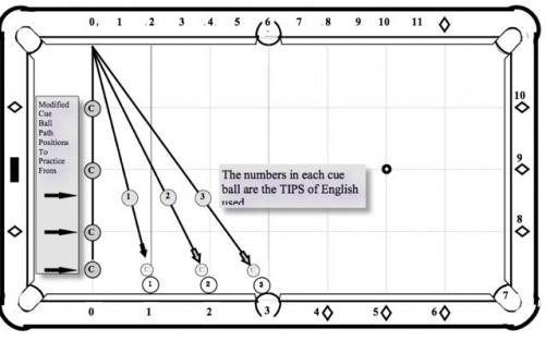 Diagram 2 Dominic Esposito
