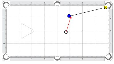 Pool Diagram Richard W