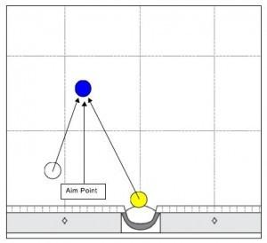 Richard W Diagram 3