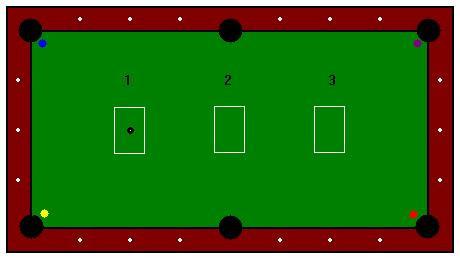 black belt billiards pool table