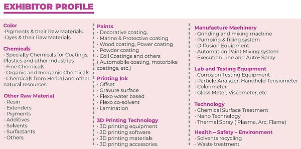 coatings 2.PNG