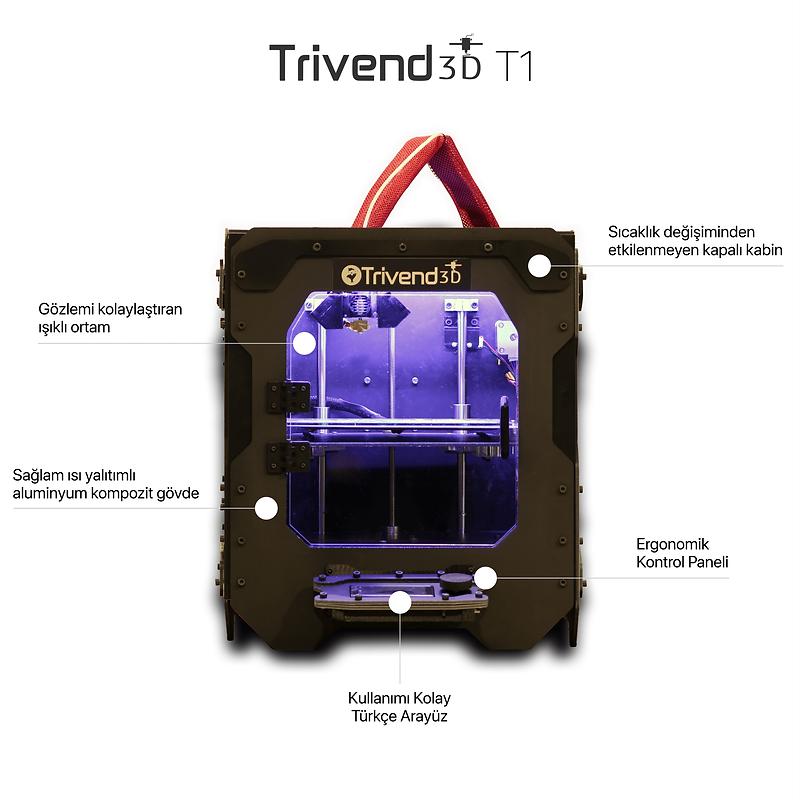 Trivend 3D üç boyutlu yazıcı