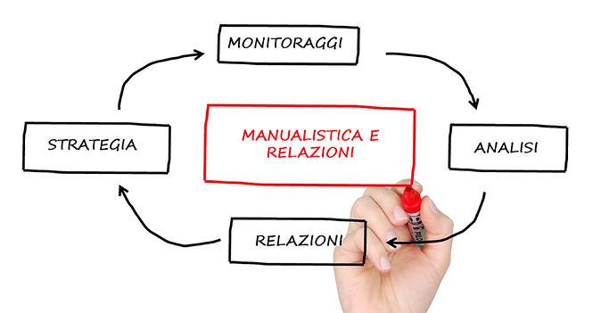 Manualistica e Relazioni - Flovar-1.jpg
